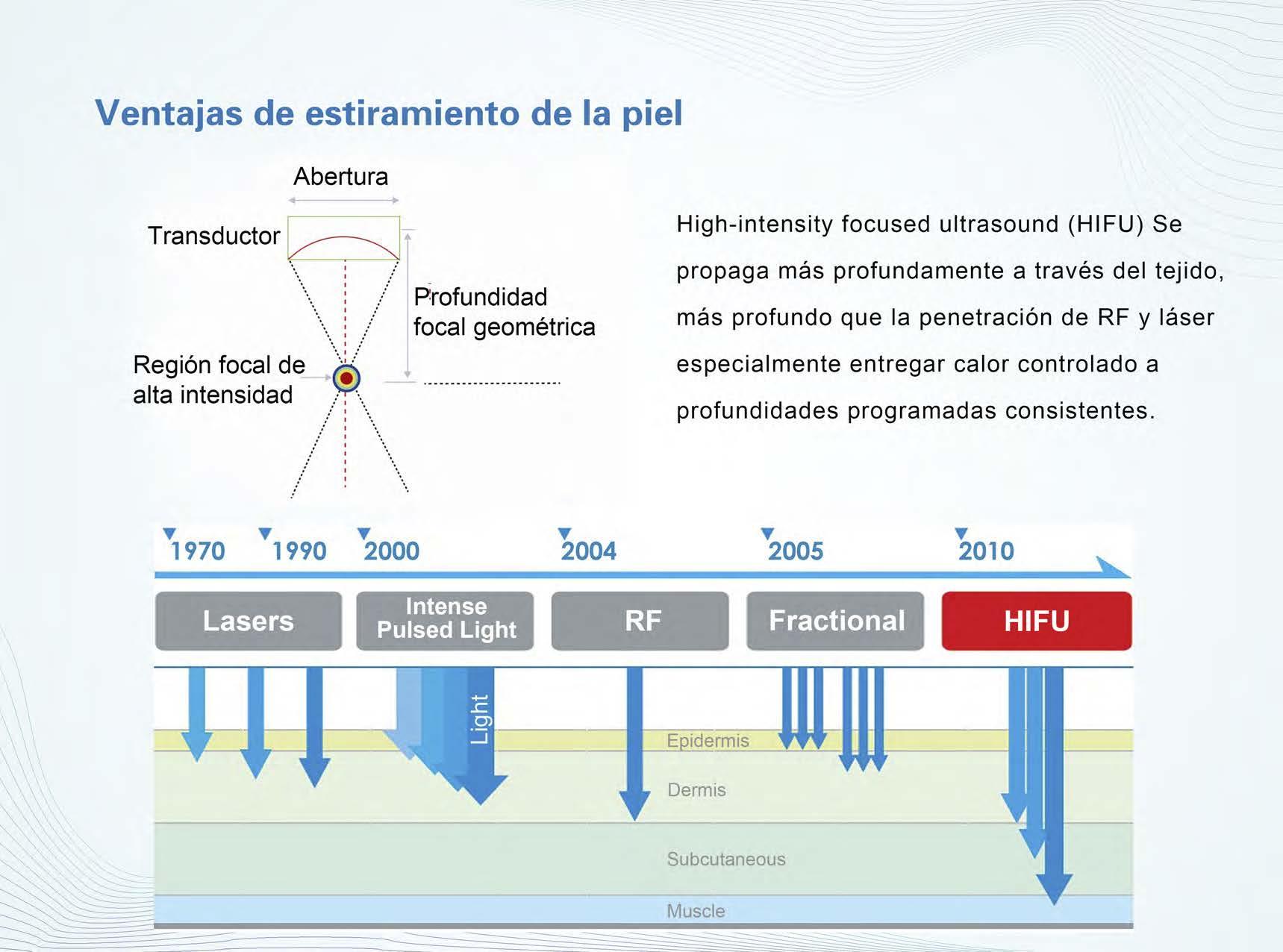 Maquina HIFU Lipobody-1