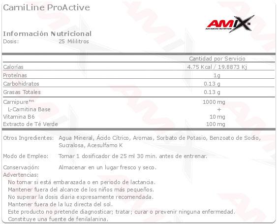 Carniline Pro Active (Tabla Nutricional)