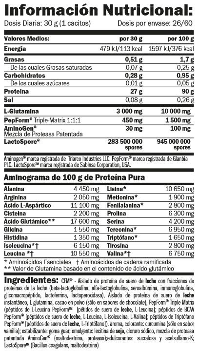 ISO HD 90 (Tabla Nutricional)